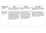 How to analyse a novel - graphic organiser and exemplar