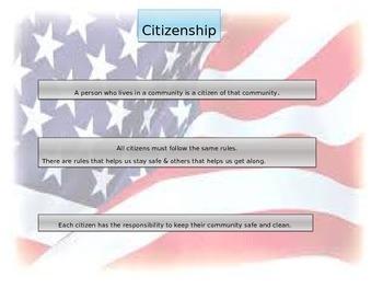 Citizenship & its importance