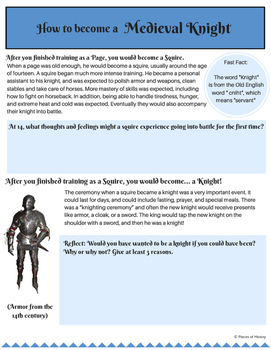 How to become a Medieval Knight: Pages, Squires and Knighthood! {no prep}