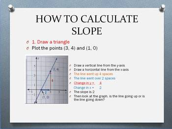 How to calculate slope visually and formula power point lesson