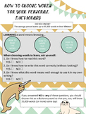 How to choose personal dictionary words (A Poster)