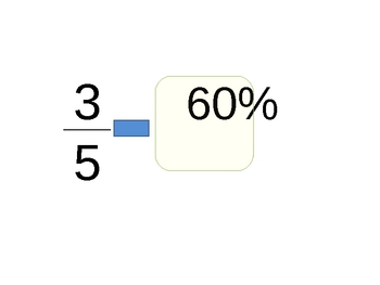 How to convert a fraction to a percent