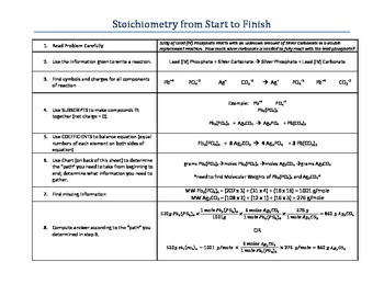 how to do simple stoichiometry by cassidy brown tpt. Black Bedroom Furniture Sets. Home Design Ideas
