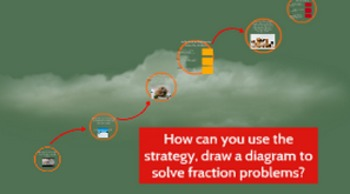 Prezi: How to draw a diagram to help solve word problems involving fractions