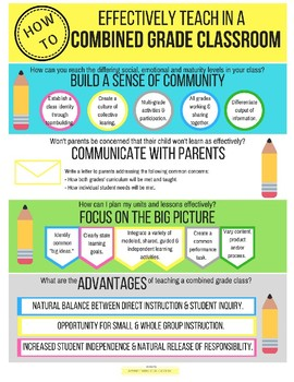 How to effectively teach in a COMBINED GRADE CLASSROOM Infographic