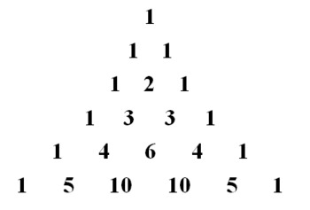 How to find a certain row and a certain term of Pascal's Triangle
