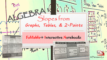 Linear Functions - Slope from two points, tables, graphs notes & examples.