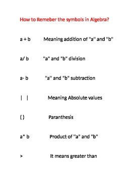 How to learn some symbols in Algebra