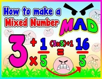 How to make a Mixed Number MAD = Poster/Anchor Chart with Cards for Students