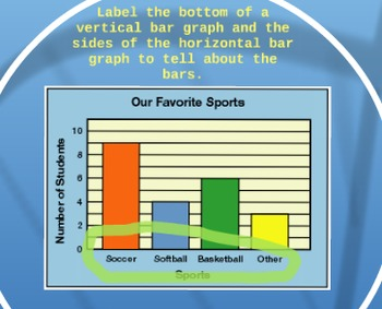 Prezi: How to make our own bar graphs.