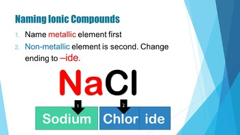FREE: How to name Ionic Compounds? PPT