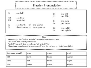 How to pronounce fractions - Adult ESL