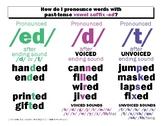 DYSLEXIA RESOURCES:vowel suffix -ed: pronounce /ed/, /d/, or /t/ poster, Kit 3