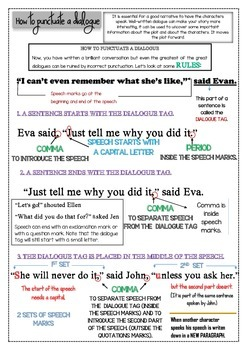 How to punctuate a dialogue