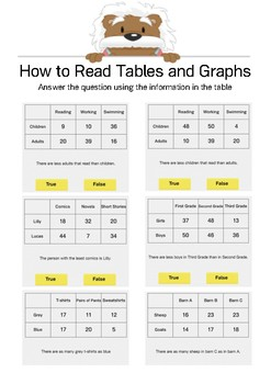 How to read Tables and Graphs 1 - Answer the question - Gr. 5/6