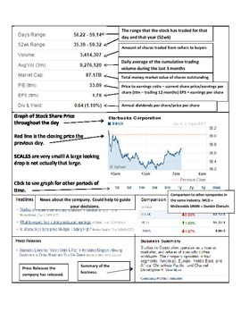 Yahoo Finance Stock Charts - info page and activity