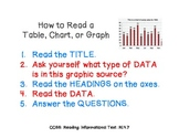 How to read a graphic source