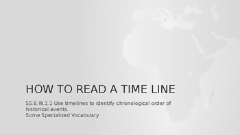 World History - How to read a time line