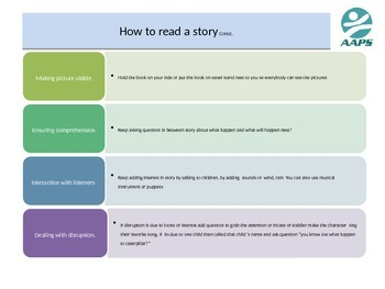 Preschool Teacher Training -How to read story to children in Preschool
