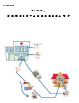 How to remember the passé composé DRMRSPVANDERTRAMP verbs