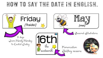 How to say the date