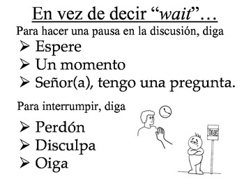 How to say wait in Spanish Poster