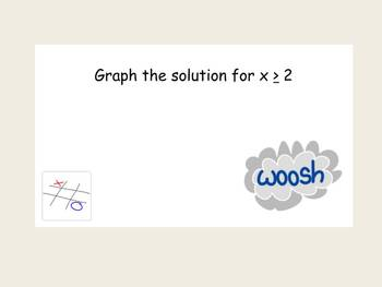How to solve 1-step inequalities smartboard lesson