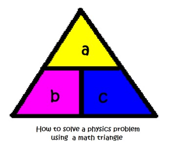 How to solve a physics problem using math triangle work book