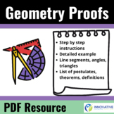 How to solve geometry proofs - step by step