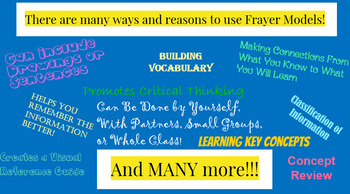 How to use Frayer Models