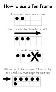 How to use a ten frame poster