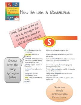 How to use a thesaurus mini poster