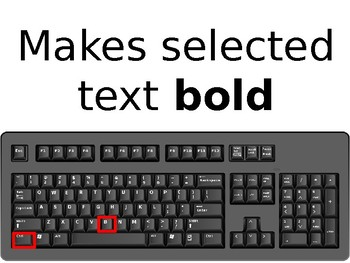 How to use the computer keyboard