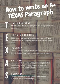 How to write an A+ paragraph poster