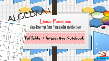 Linear Functions - Finding slope intercept form from given point and slope notes