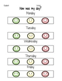 How was my day? Behavior Chart