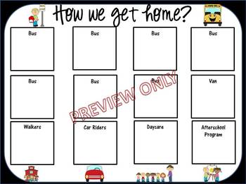 How we get home? Transportation Chart