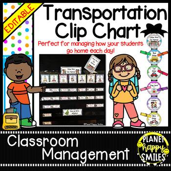 How we go home~Transportation Bundle (Editable)~Bright Polka Dots/Stripes Theme