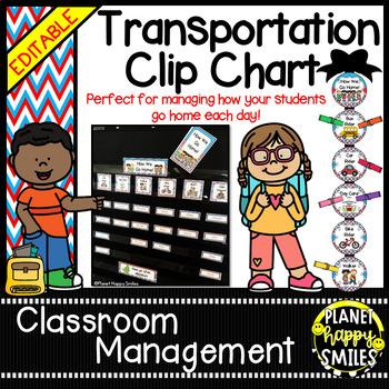 How we go home ~ Transportation Bundle (Editable) ~ Red, White, & Blue Chevron