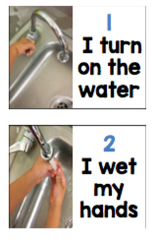 How we wash our hands poster