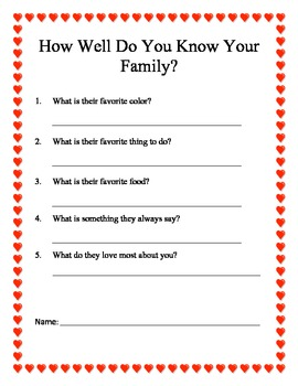 How well do you know your family?