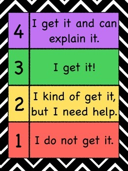 How well do you understand? 1, 2, 3, or 4?