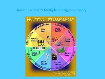 Howard Gardner's Multiple Intelligence's