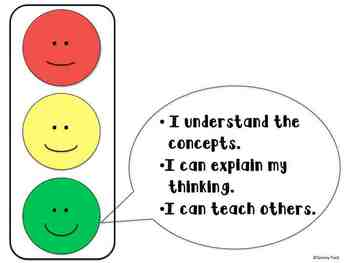 How's it going?? Student Self-Assessment Guide