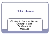 HSPA Review PowerPoint for Cluster 1B
