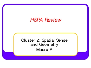 HSPA Review PowerPoint for Cluster 2A