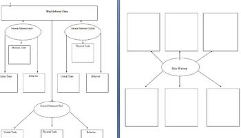 Huckleberry Finn Graphic Organizer for Character Analysis