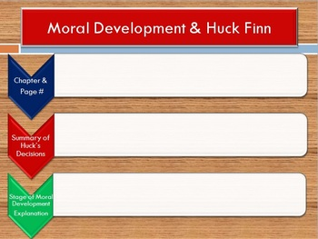 Huckleberry Finn and The Six Stages of Moral Development