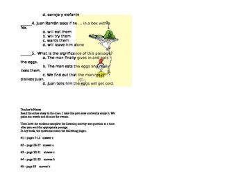 Huevos Verdes Con Jamón - Comprehension