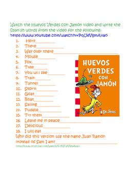 Huevos Verdes con Jamón vocab. worksheet